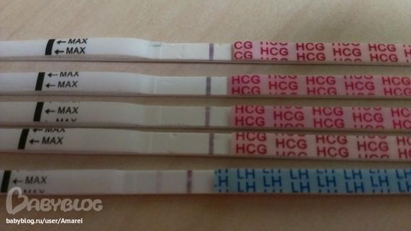 Почему тест отрицательный а признаки беременности есть