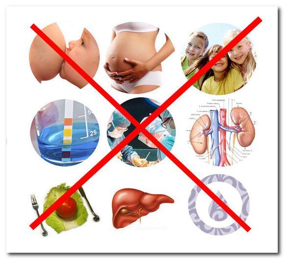Метформин для похудения дозировка