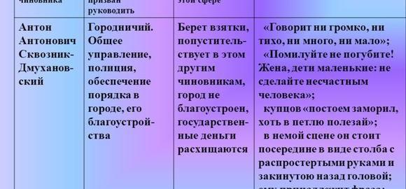imagesanton-antonovich-skvoznik-dmuhanovskij-sfera-gorodskoj-gizni-thumb.jpg