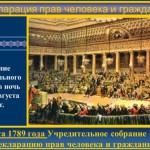 Декларации прав человека и гражданина 1789 года и ее значение в современном праве России