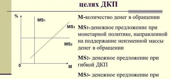imagesdenegno-kreditnaja-monetarnaja-politika-tseli-i-instrumenty-thumb.jpg