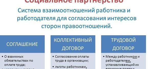 imagesdogovor-ustanavlivajuschij-uslovija-vzaimootnoshenija-prava-i-objazannosti-storon-thumb.jpg