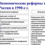 Экономические реформы в России (1990-е годы)