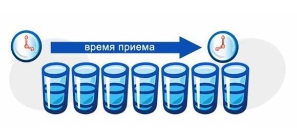 imagesendofalk-otzyvy-ochischenie-kishechnika-thumb.jpg