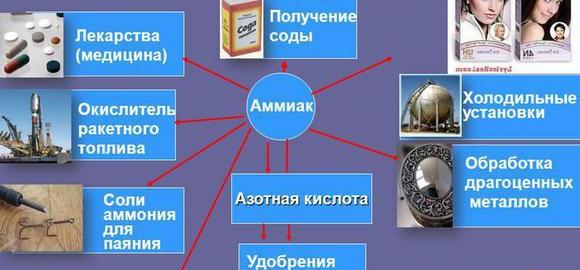 imagesgipohlorit-natrija-12-protsentnyj-primenenie-v-meditsine-thumb.jpg