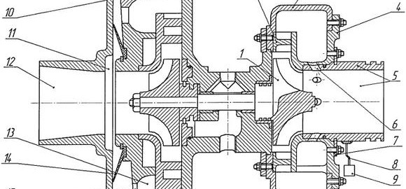 imageskak-privoditsja-v-dejstvie-turbokompressor-dvigatelja-vnutrennego-sgoranija-thumb.jpg