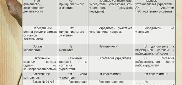 imageskto-moget-javljatsja-uchreditelem-uchastnikom-polnogo-tovarischestva-thumb.jpg