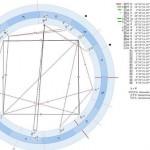 Луна и Сатурн: аспекты в синастрии