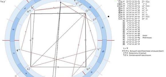 imageskvadrat-saturn-luna-v-sinastrii-thumb.jpg