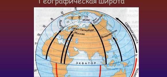 imageslinija-kotoraja-slugit-nachalom-geograficheskoj-shiroty-7-bukv-thumb.jpg