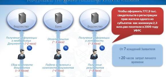 imagesministr-svjazi-i-massovyh-kommunikatsij-rossijskoj-federatsii-thumb.jpg