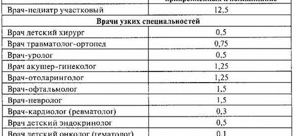 imagesosnovnye-napravlenija-dejatelnosti-gorodskoj-polikliniki-obslugivajuschej-vzrosloe-naselenie-thumb.jpg