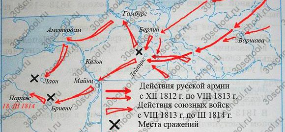 imagesotechestvennaja-vojna-1812-goda-zagranichnye-pohody-russkoj-armii-thumb.jpg