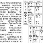 14.4. Время написания Первого и Второго посланий к коринфянам
