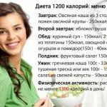 Диета и меню на 1200 калорий в день на неделю