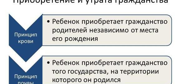 imagesprintsip-krovi-i-printsip-pochvy-v-rossii-thumb.jpg
