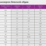 Размеры обуви на Алиэкспресс (как выбрать размер обуви, таблица размеров обуви на Aliexpress)