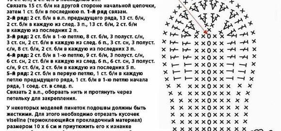 imagesshema-podoshvy-dlja-pinetok-krjuchkom-thumb.jpg