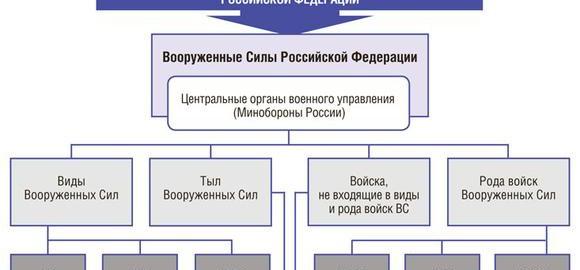imagessistema-organov-vnutrennih-del-v-rossijskoj-federatsii-thumb.jpg