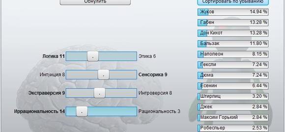 imagestest-gulenko-sotsionika-thumb.jpg