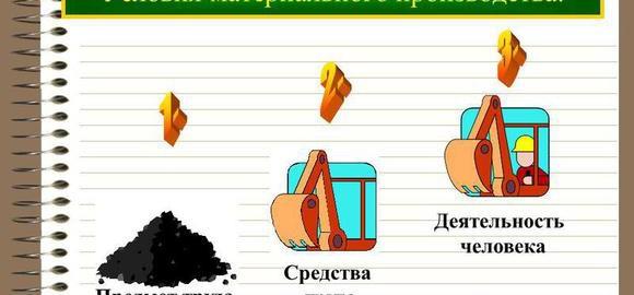 imagesv-rezultate-dejatelnosti-sozdajutsja-materialnye-i-duhovnye-tsennosti-thumb.jpg