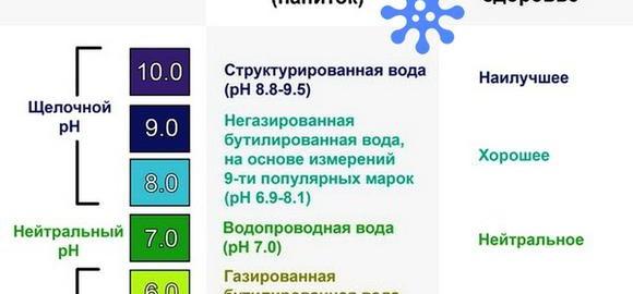 imagesvodorodnyj-pokazatel-sredy-rn-shkala-kislotnosti-i-schelochnosti-thumb.jpg