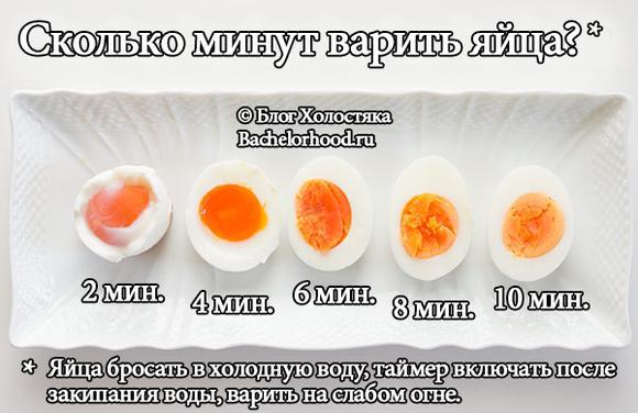 Как сварить яйцо чтобы белок был внутри