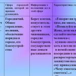 Антон Антонович Сквозник-Дмухановский