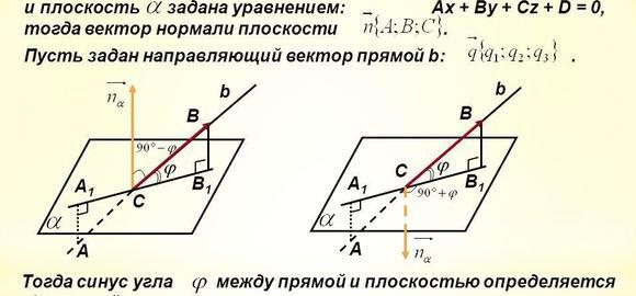 imagesdekartovy-koordinaty-na-ploskosti-i-v-prostranstve-thumb.jpg