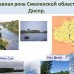 Экологическое состояние бассейна реки Днепр в пределах Смоленской области