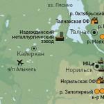 Никелевые руды