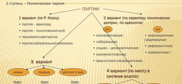 imagespoliticheskie-partii-soedinennogo-korolevstva-pravovoe-oformlenie-ih-statusa-thumb.jpg